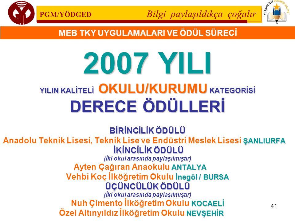 2007 YILI DERECE ÖDÜLLERİ BİRİNCİLİK ÖDÜLÜ