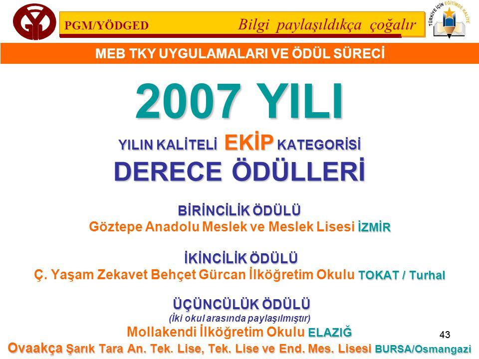 2007 YILI DERECE ÖDÜLLERİ YILIN KALİTELİ EKİP KATEGORİSİ