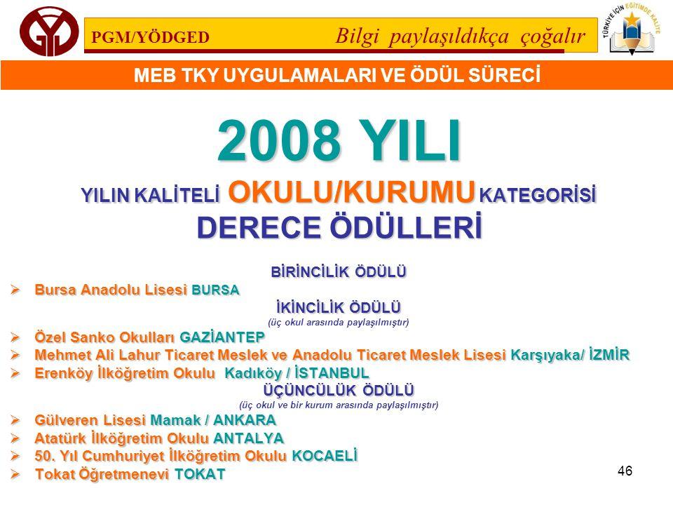 2008 YILI DERECE ÖDÜLLERİ YILIN KALİTELİ OKULU/KURUMU KATEGORİSİ