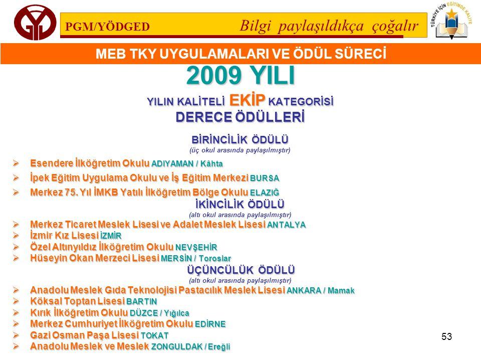 2009 YILI DERECE ÖDÜLLERİ YILIN KALİTELİ EKİP KATEGORİSİ