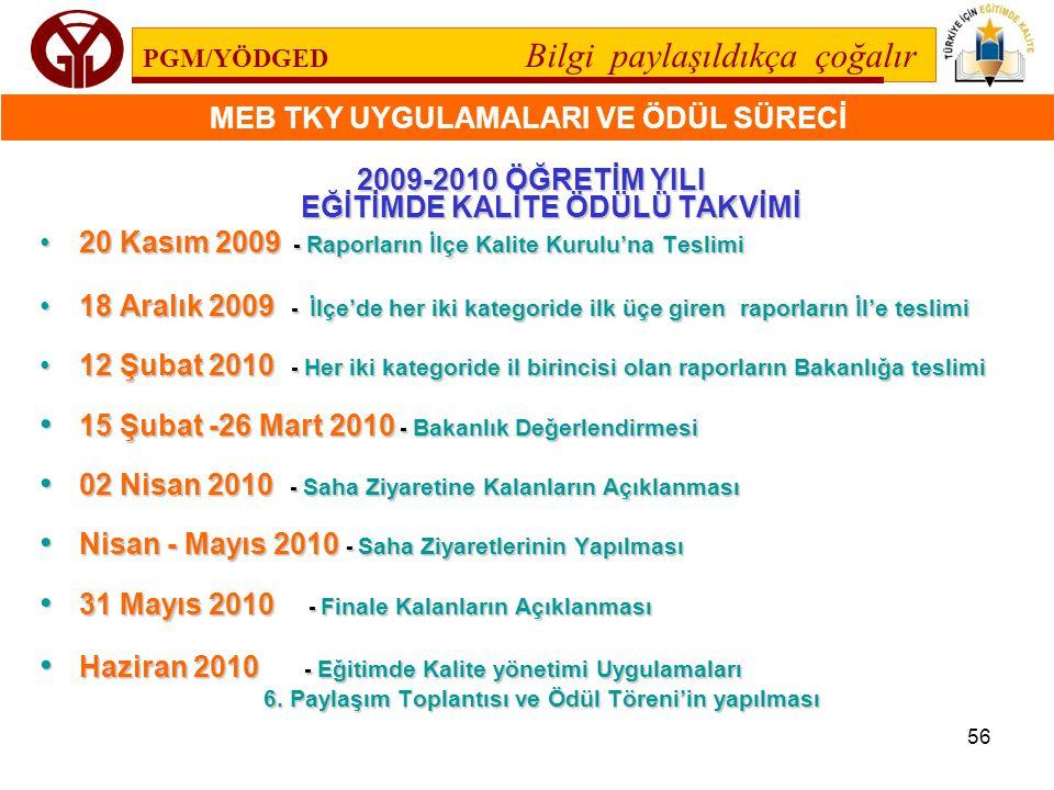 2009-2010 ÖĞRETİM YILI EĞİTİMDE KALİTE ÖDÜLÜ TAKVİMİ