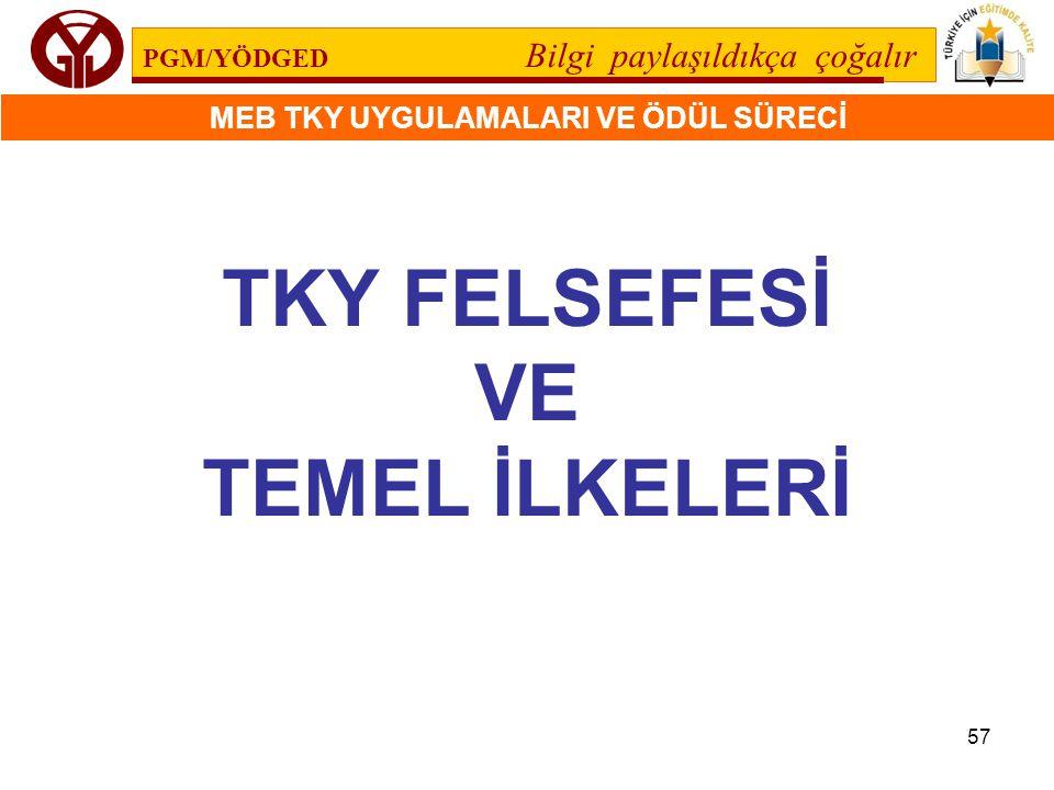 TKY FELSEFESİ VE TEMEL İLKELERİ