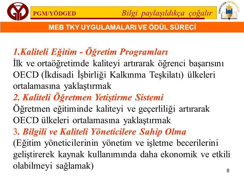 1.Kaliteli Eğitim - Öğretim Programları