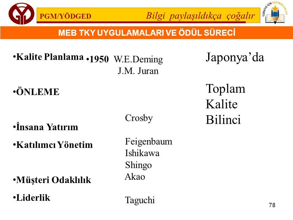 Japonya'da Toplam Kalite Bilinci Kalite Planlama 1950 W.E.Deming