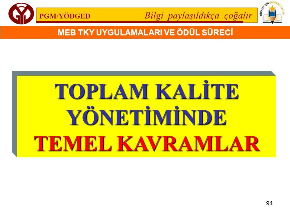 TOPLAM KALİTE YÖNETİMİNDE