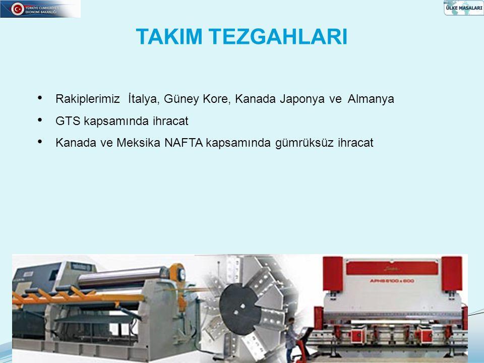 TAKIM TEZGAHLARI Rakiplerimiz İtalya, Güney Kore, Kanada Japonya ve Almanya. GTS kapsamında ihracat.