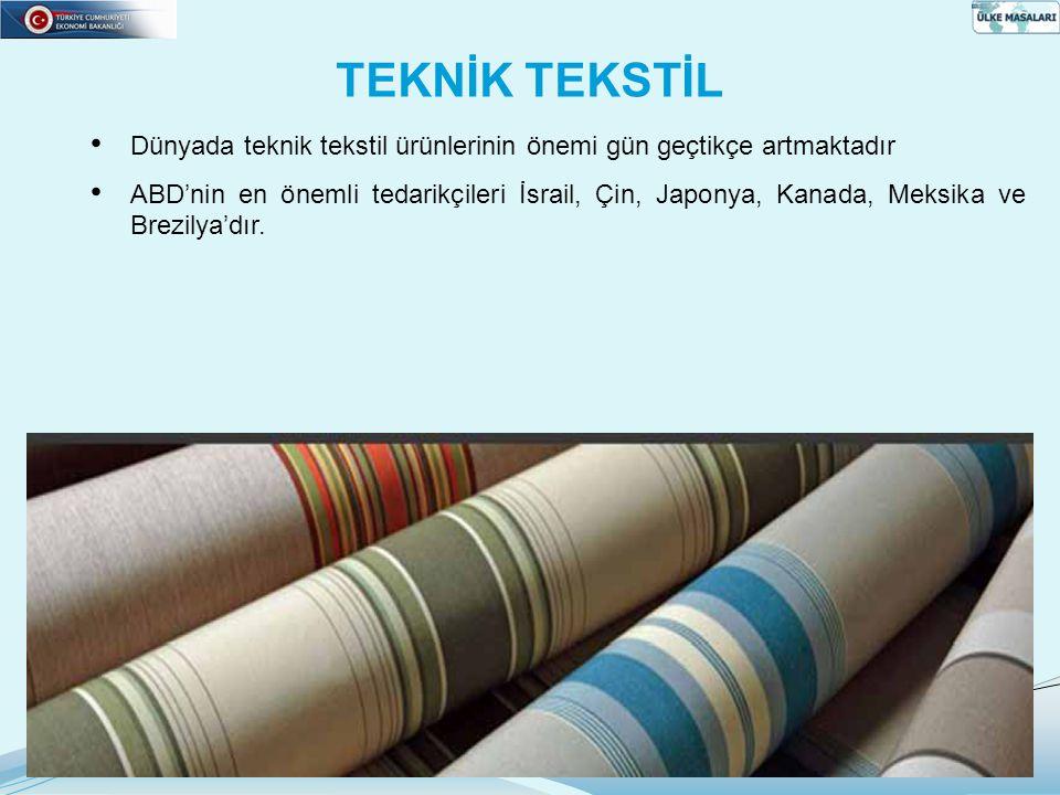 TEKNİK TEKSTİL Dünyada teknik tekstil ürünlerinin önemi gün geçtikçe artmaktadır.