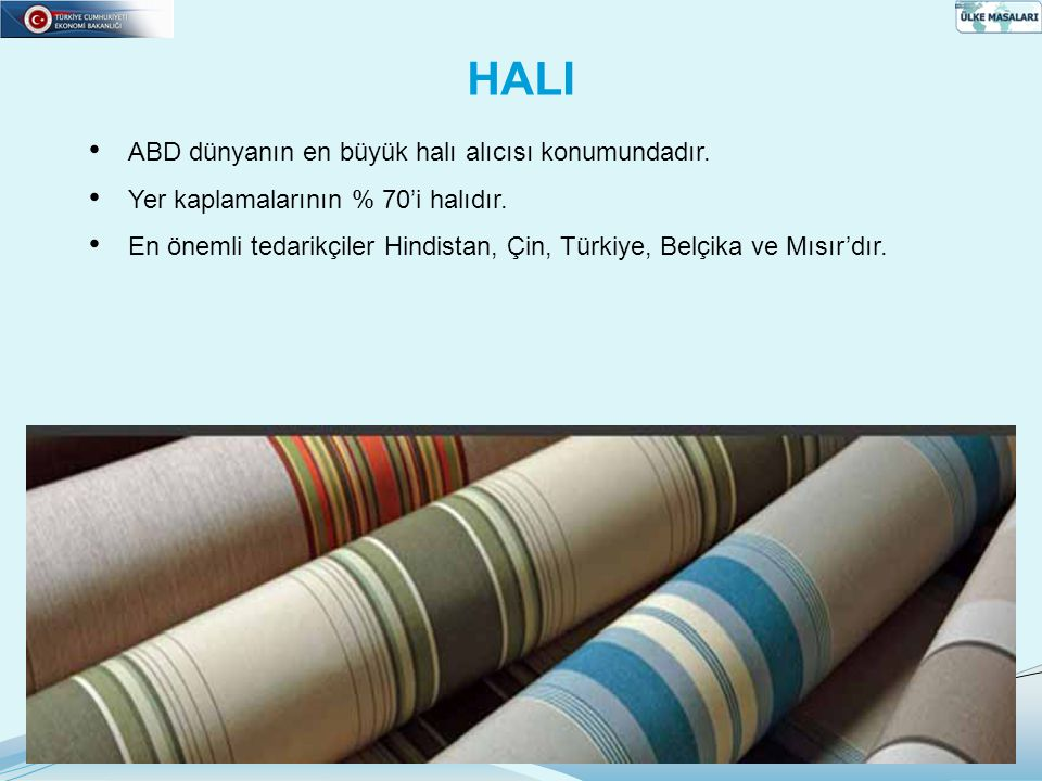 HALI ABD dünyanın en büyük halı alıcısı konumundadır.