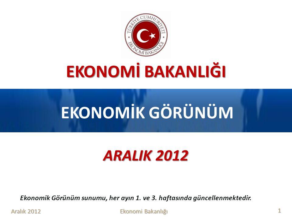 EKONOMİK GÖRÜNÜM ARALIK 2012