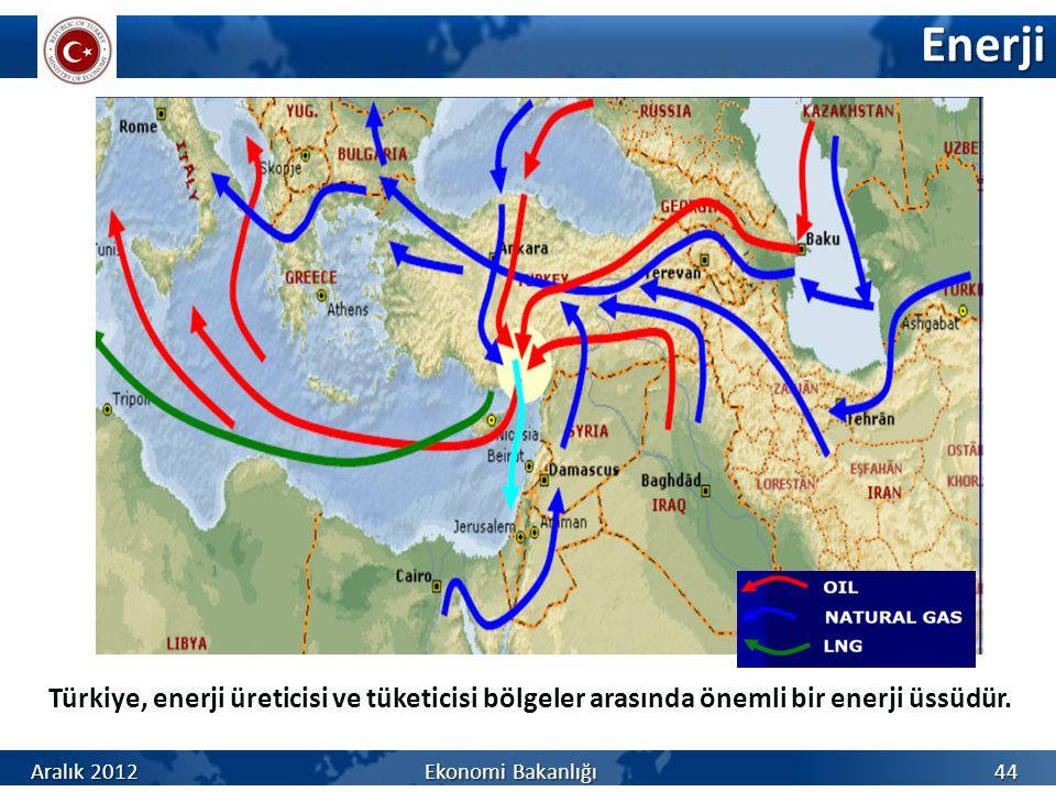 Enerji Türkiye, enerji üreticisi ve tüketicisi bölgeler arasında önemli bir enerji üssüdür.