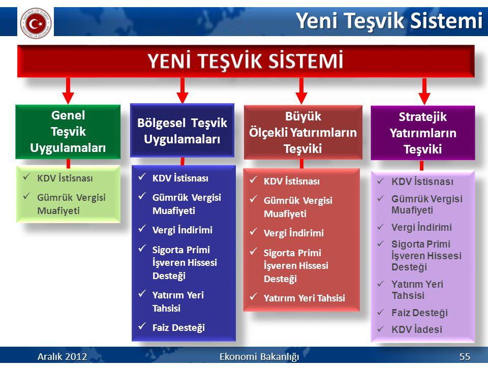 Yeni Teşvik Sistemi YENİ TEŞVİK SİSTEMİ Genel Büyük