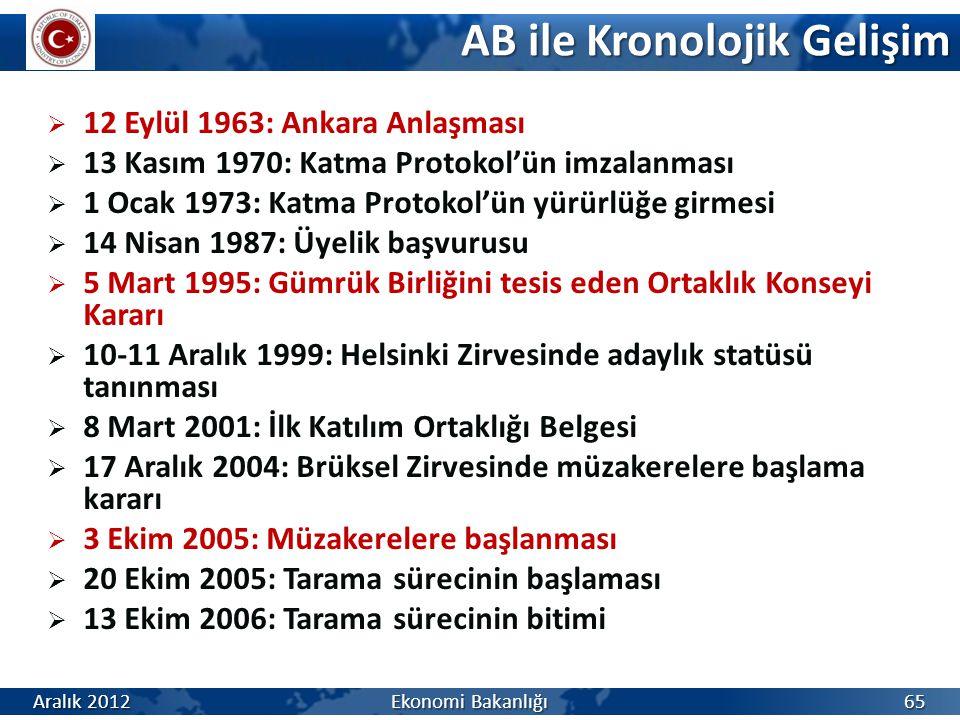 AB ile Kronolojik Gelişim