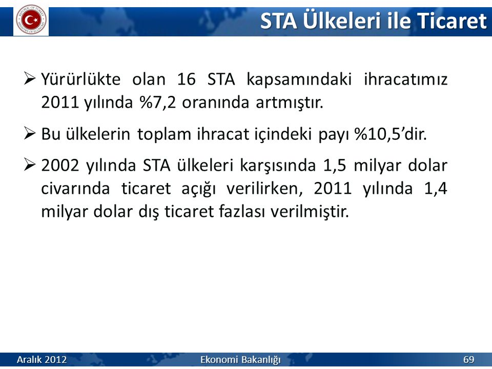 STA Ülkeleri ile Ticaret
