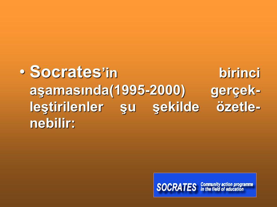 Socrates'in birinci aşamasında(1995-2000) gerçek- leştirilenler şu şekilde özetle- nebilir: