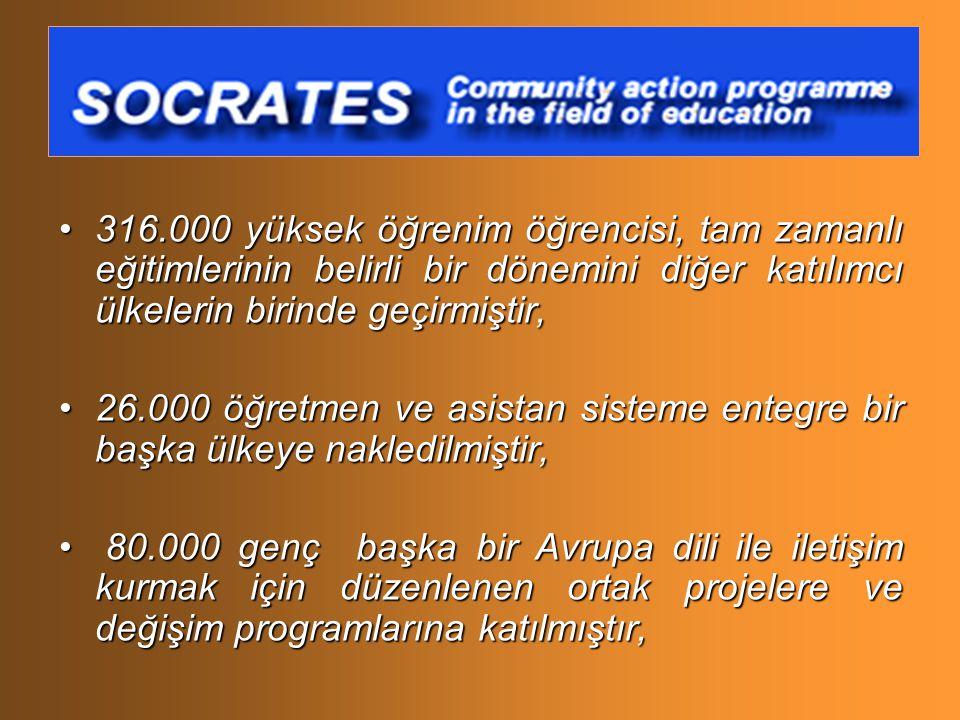 316.000 yüksek öğrenim öğrencisi, tam zamanlı eğitimlerinin belirli bir dönemini diğer katılımcı ülkelerin birinde geçirmiştir,