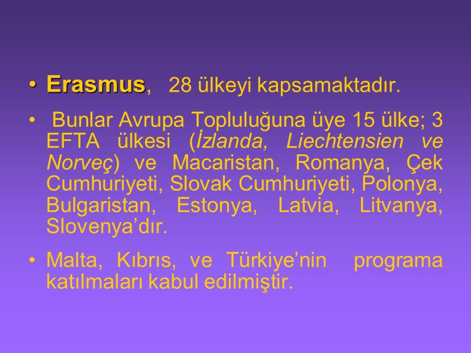 Erasmus, 28 ülkeyi kapsamaktadır.