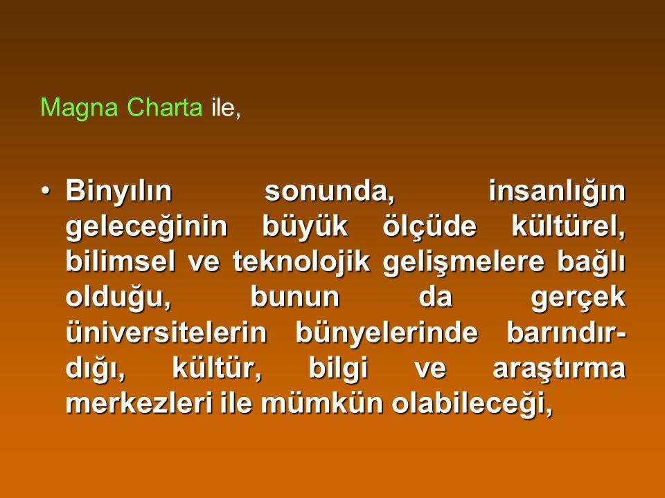 Magna Charta ile,