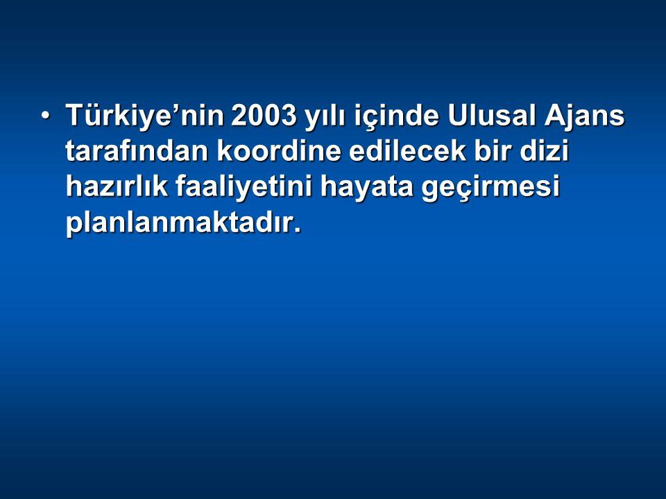 Türkiye'nin 2003 yılı içinde Ulusal Ajans tarafından koordine edilecek bir dizi hazırlık faaliyetini hayata geçirmesi planlanmaktadır.