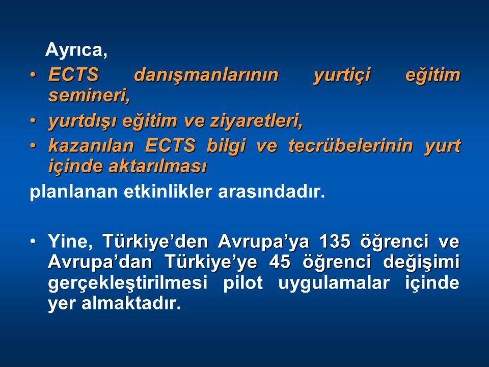 Ayrıca, ECTS danışmanlarının yurtiçi eğitim semineri, yurtdışı eğitim ve ziyaretleri,