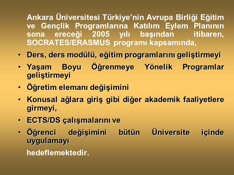 Ankara Üniversitesi Türkiye'nin Avrupa Birliği Eğitim ve Gençlik Programlarına Katılım Eylem Planının sona ereceği 2005 yılı başından itibaren, SOCRATES/ERASMUS programı kapsamında,
