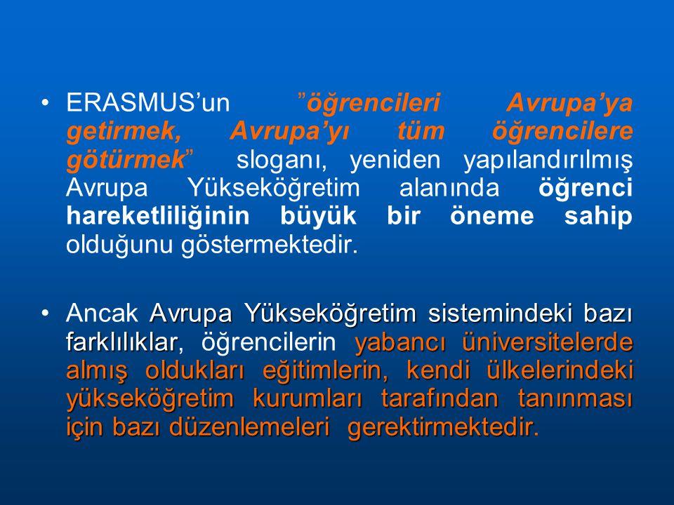 ERASMUS'un öğrencileri Avrupa'ya getirmek, Avrupa'yı tüm öğrencilere götürmek sloganı, yeniden yapılandırılmış Avrupa Yükseköğretim alanında öğrenci hareketliliğinin büyük bir öneme sahip olduğunu göstermektedir.