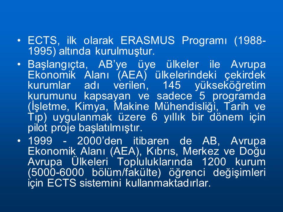 ECTS, ilk olarak ERASMUS Programı (1988-1995) altında kurulmuştur.