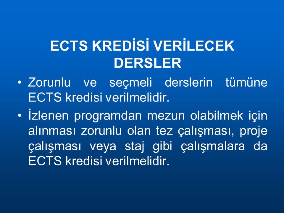 ECTS KREDİSİ VERİLECEK DERSLER