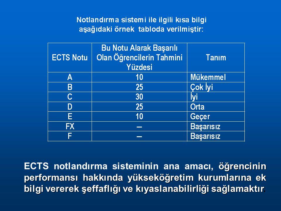 ECTS notlandırma sisteminin ana amacı, öğrencinin performansı hakkında yükseköğretim kurumlarına ek bilgi vererek şeffaflığı ve kıyaslanabilirliği sağlamaktır.