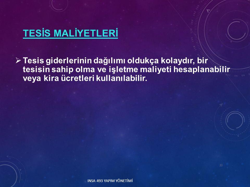 TESİS MALİYETLERİ