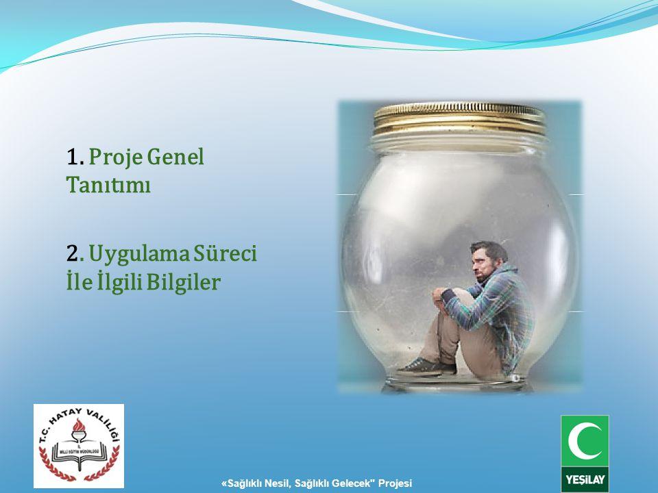 1. Proje Genel Tanıtımı 2. Uygulama Süreci İle İlgili Bilgiler