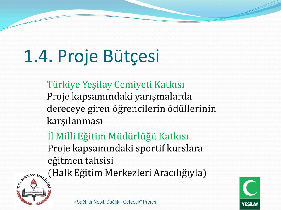 1.4. Proje Bütçesi Türkiye Yeşilay Cemiyeti Katkısı