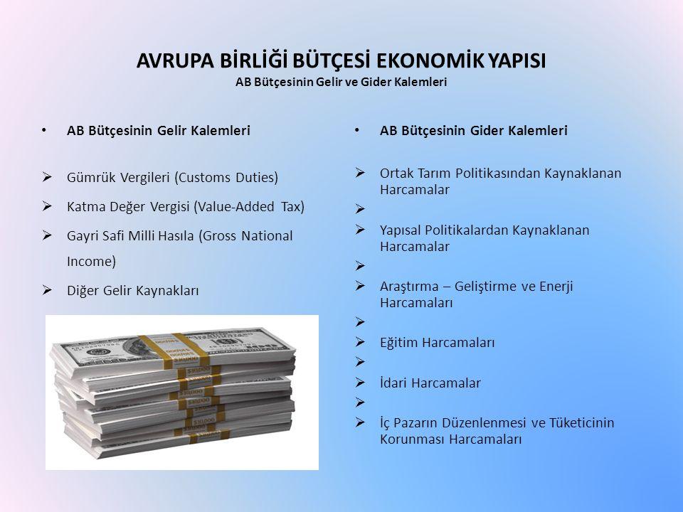 AVRUPA BİRLİĞİ BÜTÇESİ EKONOMİK YAPISI AB Bütçesinin Gelir ve Gider Kalemleri