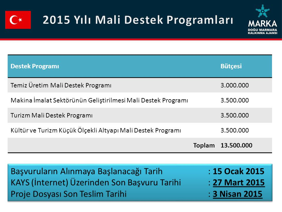 2015 Yılı Mali Destek Programları