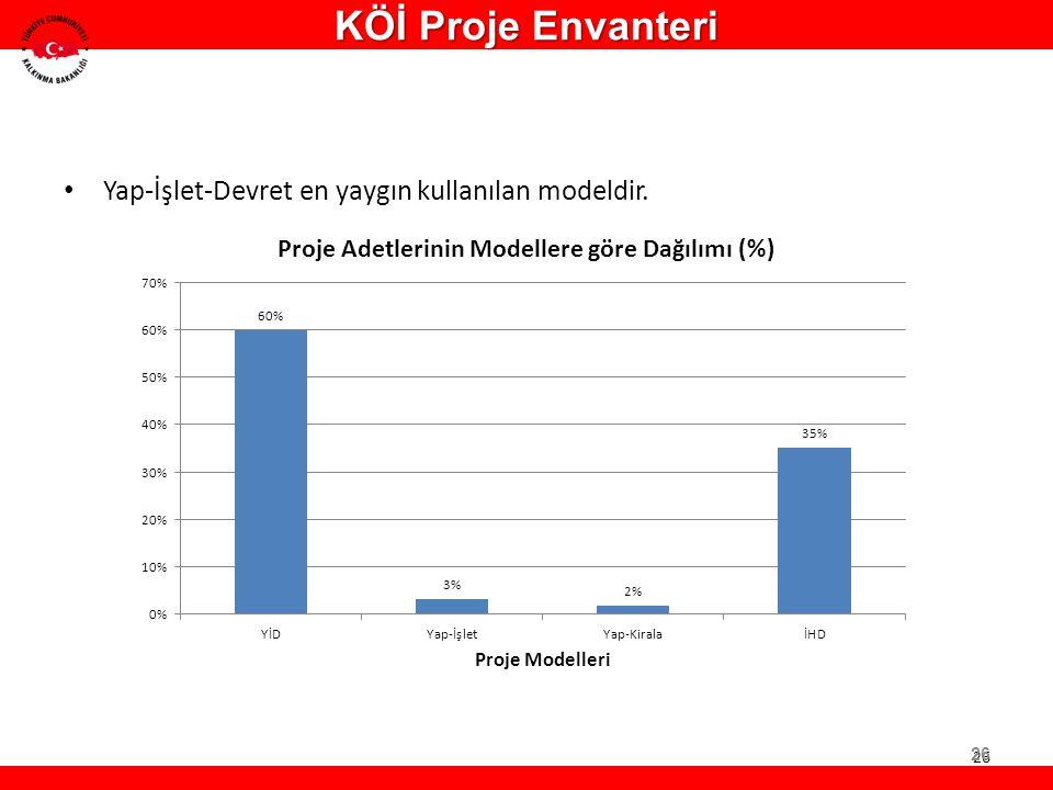 KÖİ Proje Envanteri Yap-İşlet-Devret en yaygın kullanılan modeldir. 26