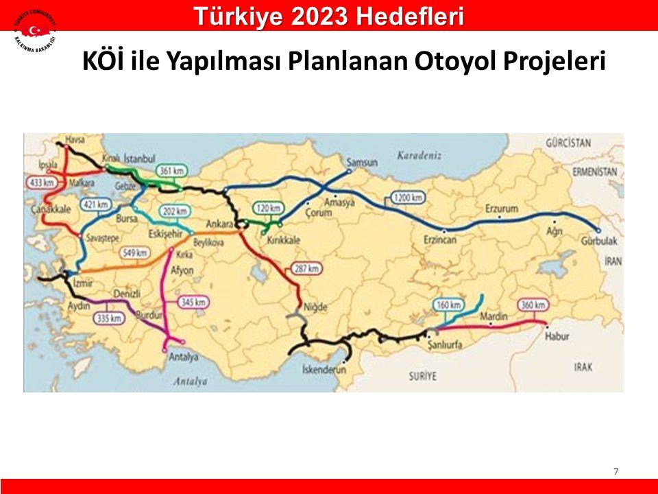 KÖİ ile Yapılması Planlanan Otoyol Projeleri