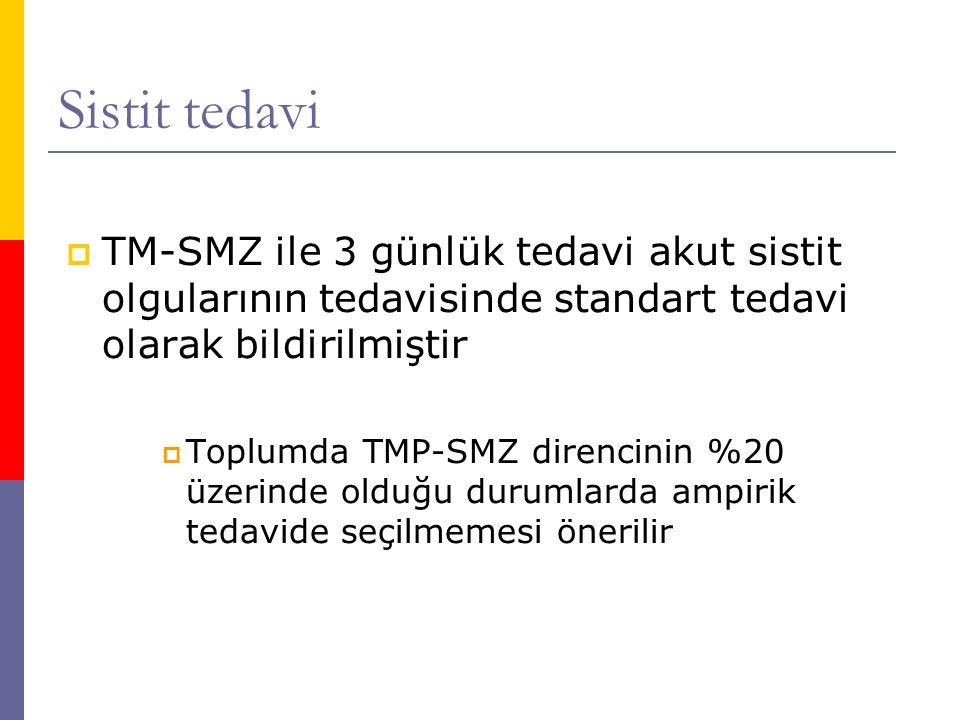 Sistit tedavi TM-SMZ ile 3 günlük tedavi akut sistit olgularının tedavisinde standart tedavi olarak bildirilmiştir.