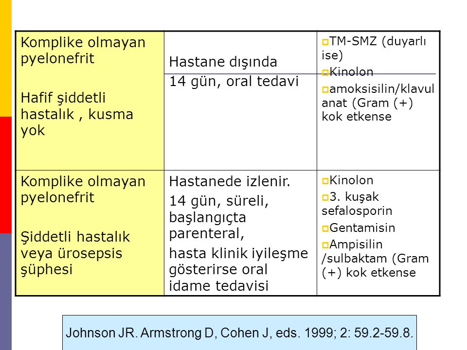 Johnson JR. Armstrong D, Cohen J, eds. 1999; 2: 59.2-59.8.