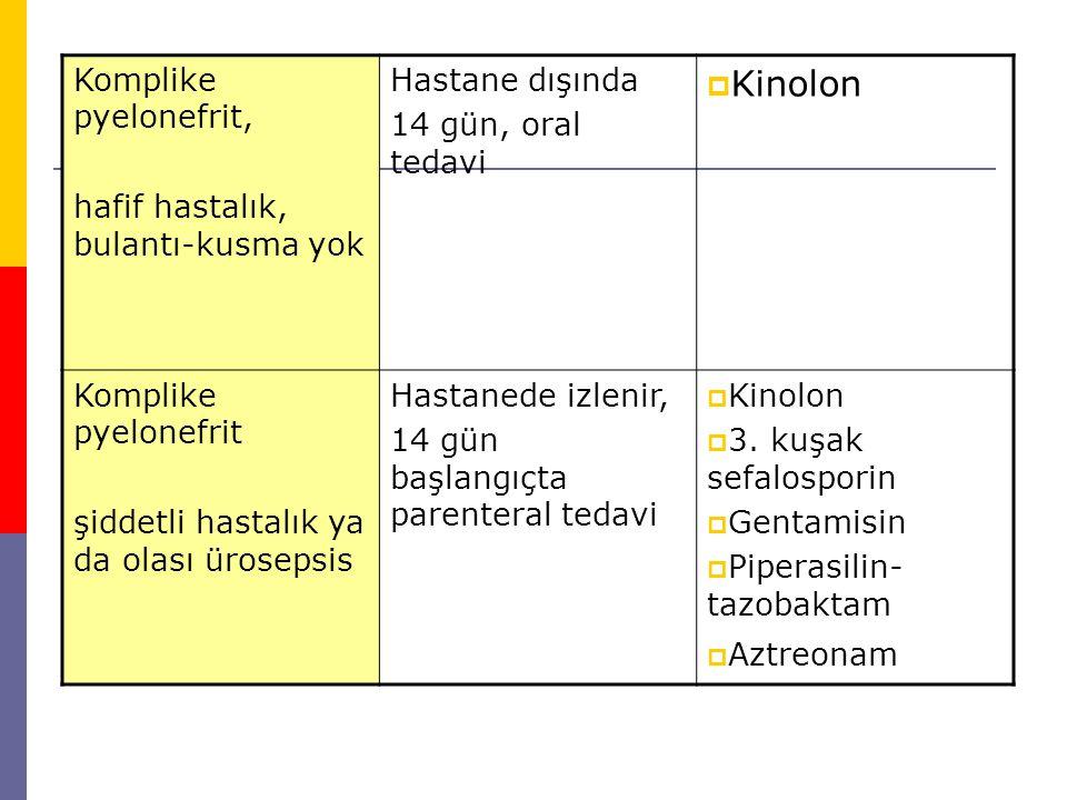 Kinolon Komplike pyelonefrit, hafif hastalık, bulantı-kusma yok