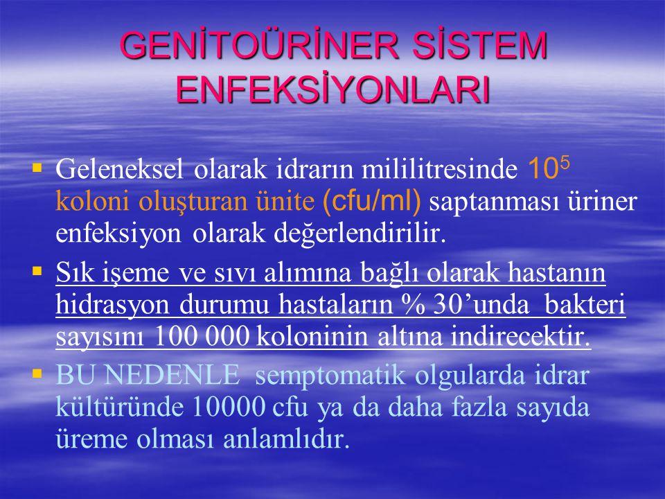GENİTOÜRİNER SİSTEM ENFEKSİYONLARI