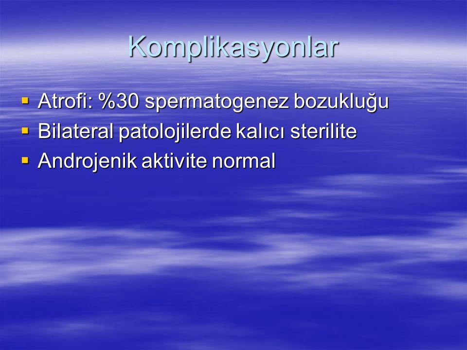 Komplikasyonlar Atrofi: %30 spermatogenez bozukluğu