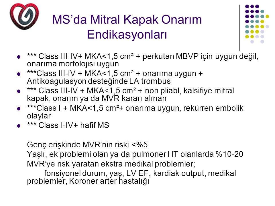 MS'da Mitral Kapak Onarım Endikasyonları