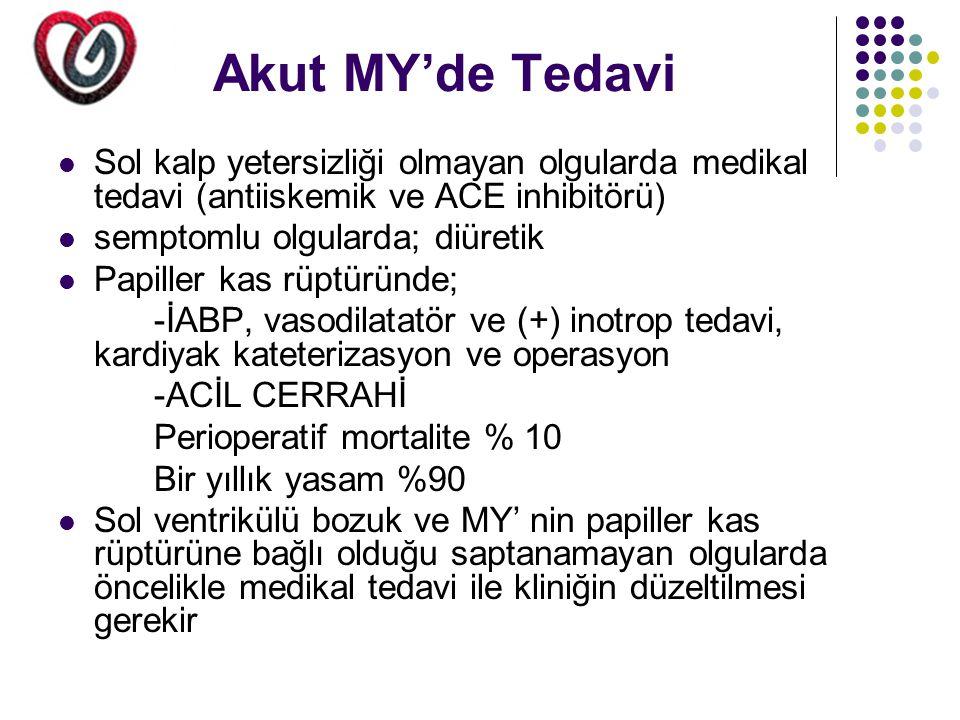 Akut MY'de Tedavi Sol kalp yetersizliği olmayan olgularda medikal tedavi (antiiskemik ve ACE inhibitörü)