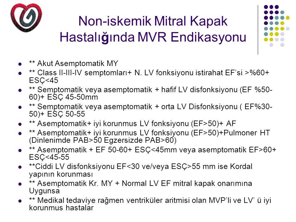 Non-iskemik Mitral Kapak Hastalığında MVR Endikasyonu