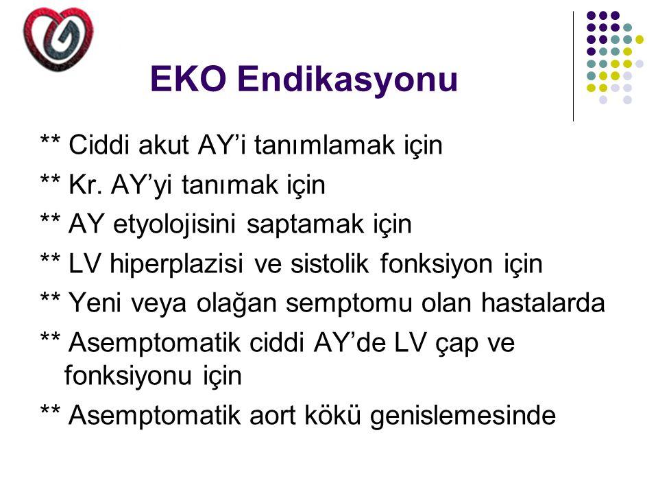 EKO Endikasyonu ** Ciddi akut AY'i tanımlamak için