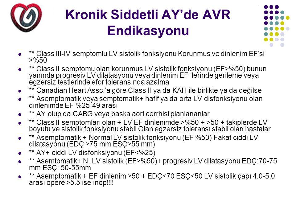 Kronik Siddetli AY'de AVR Endikasyonu
