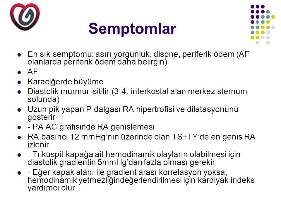 Semptomlar En sık semptomu; asırı yorgunluk, dispne, periferik ödem (AF olanlarda periferik ödem daha belirgin)