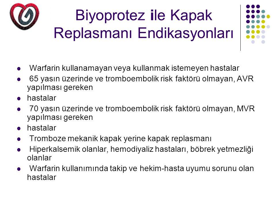 Biyoprotez ile Kapak Replasmanı Endikasyonları