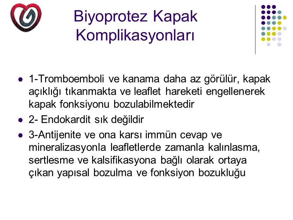 Biyoprotez Kapak Komplikasyonları