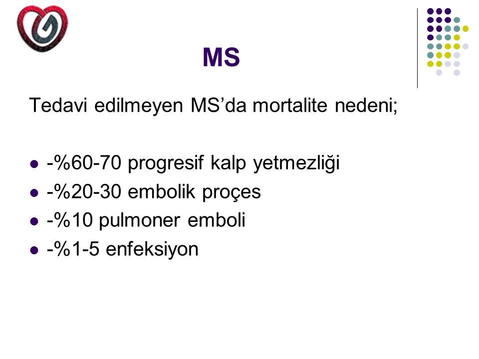 MS Tedavi edilmeyen MS'da mortalite nedeni;