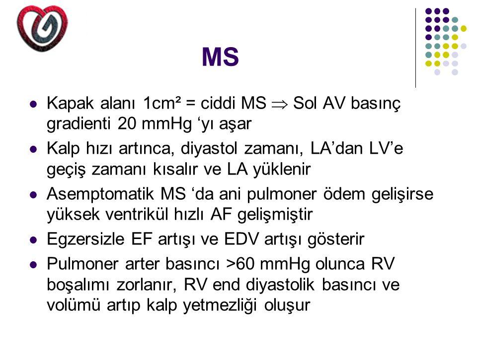 MS Kapak alanı 1cm² = ciddi MS  Sol AV basınç gradienti 20 mmHg 'yı aşar.